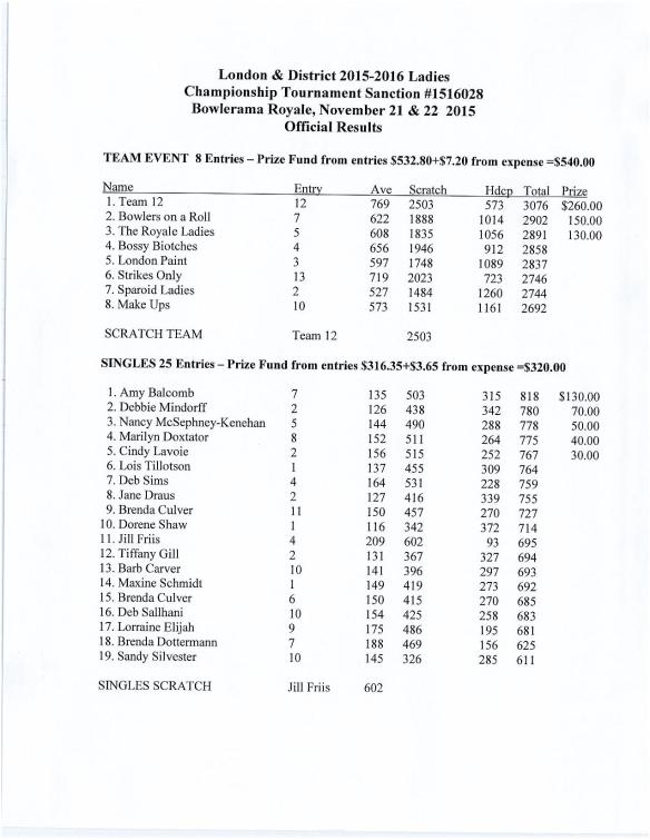 2015 L&D Womens Championship-page-001